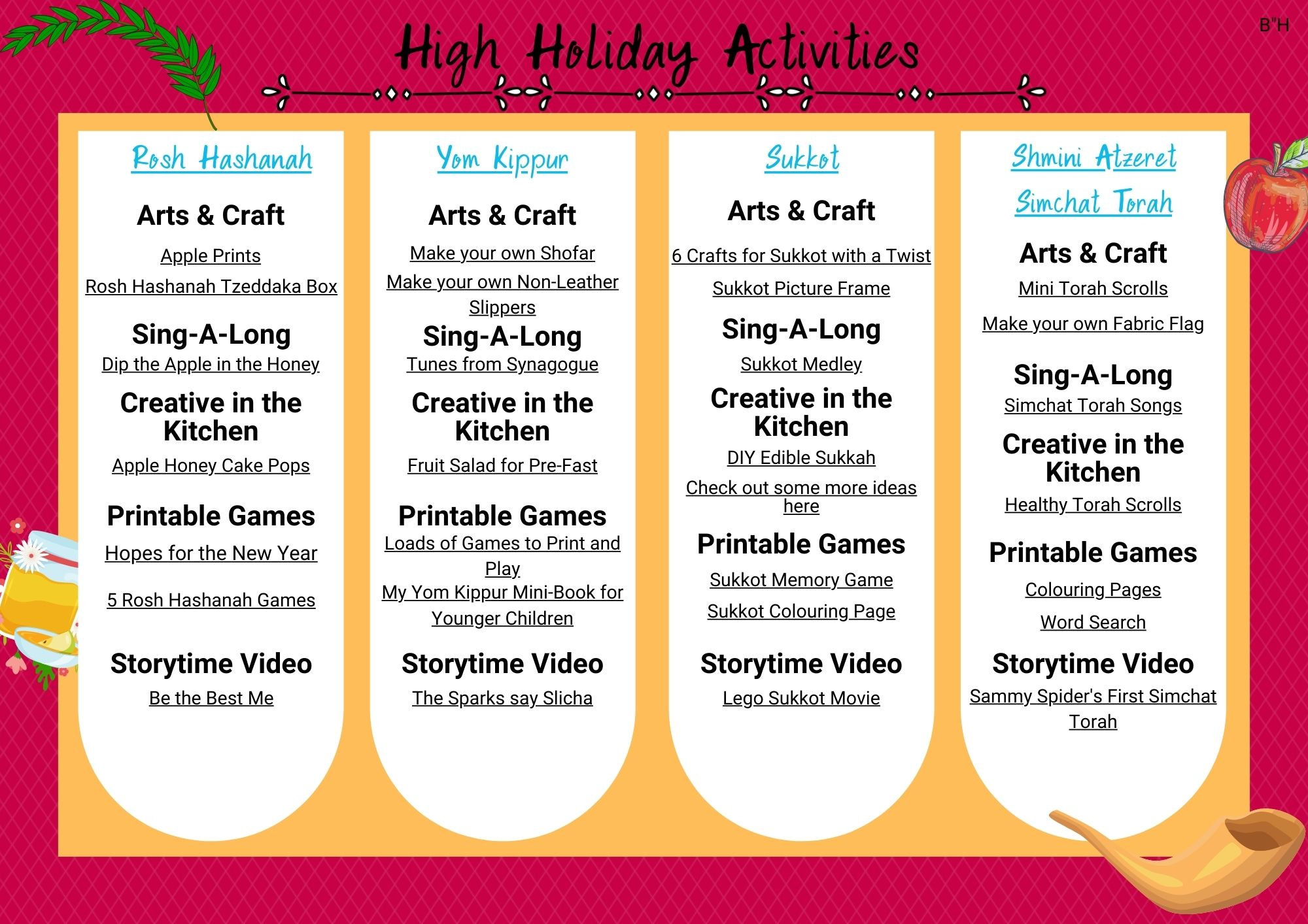 High Holiday Activities